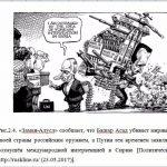 Иллюстрация №4: Информационные войны в сети Интернет  (на примере вооруженного конфликта в Сирии 2015 – 2016 гг) (Курсовые работы - Другие специализации, Социология).