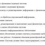 Иллюстрация №1: Техническое задание на приложение «Органайзер» (Другие типы работ - Информатика, Программирование).