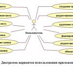 Иллюстрация №3: Разработка приложения «Органайзер» (Курсовые работы - Информатика, Программирование).