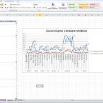 Иллюстрация №2: Cводные таблицы выполненные по исходной таблице данных (Excel) (Другие типы работ - Информатика).