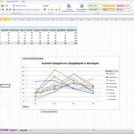 Иллюстрация №1: Cводные таблицы выполненные по исходной таблице данных (Excel) (Другие типы работ - Информатика).