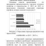 Иллюстрация №5: Совершенствование взаимодействия предприятий и банков на кредитном рынке (Дипломные работы - Банковское дело, Кредит).