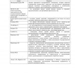 Иллюстрация №3: Развитие жилищного строительства и ипотечного кредитования в Тюменской области (Диссертации, Магистерская диссертация - Банковское дело, Экономика, Экономика и экономическая теория).