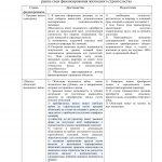 Иллюстрация №2: Развитие жилищного строительства и ипотечного кредитования в Тюменской области (Диссертации, Магистерская диссертация - Банковское дело, Экономика, Экономика и экономическая теория).