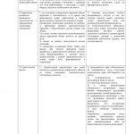 Иллюстрация №1: Развитие жилищного строительства и ипотечного кредитования в Тюменской области (Диссертации, Магистерская диссертация - Банковское дело, Экономика, Экономика и экономическая теория).