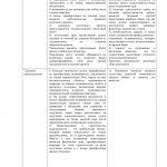 Иллюстрация №5: Развитие жилищного строительства и ипотечного кредитования в Тюменской области (Диссертации, Магистерская диссертация - Банковское дело, Экономика, Экономика и экономическая теория).