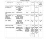 Иллюстрация №7: Развитие жилищного строительства и ипотечного кредитования в Тюменской области (Диссертации, Магистерская диссертация - Банковское дело, Экономика, Экономика и экономическая теория).