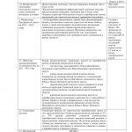 Иллюстрация №19: Развитие жилищного строительства и ипотечного кредитования в Тюменской области (Диссертации, Магистерская диссертация - Банковское дело, Экономика, Экономика и экономическая теория).