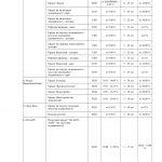 Иллюстрация №17: Развитие жилищного строительства и ипотечного кредитования в Тюменской области (Диссертации, Магистерская диссертация - Банковское дело, Экономика, Экономика и экономическая теория).