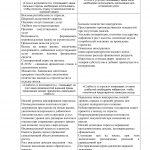 Иллюстрация №38: Развитие жилищного строительства и ипотечного кредитования в Тюменской области (Диссертации, Магистерская диссертация - Банковское дело, Экономика, Экономика и экономическая теория).