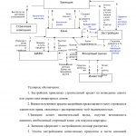 Иллюстрация №37: Развитие жилищного строительства и ипотечного кредитования в Тюменской области (Диссертации, Магистерская диссертация - Банковское дело, Экономика, Экономика и экономическая теория).