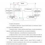 Иллюстрация №39: Развитие жилищного строительства и ипотечного кредитования в Тюменской области (Диссертации, Магистерская диссертация - Банковское дело, Экономика, Экономика и экономическая теория).