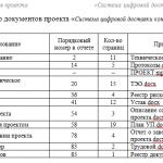 Иллюстрация №10: «Обеспечение экономической безопасности функционирования и развития организации (на примере ПАО «Газпром нефть)» (Дипломные работы - Менеджмент организации, Экономика и экономическая теория, Экономика предприятия).