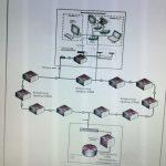 Иллюстрация №1: Проектирование сети связи жилого комплекса  «Западные Ворота» (Дипломные работы - Инженерные сети и оборудование).