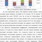 Иллюстрация №4: Тенденции и перспективы развития рынка страхования в Крыму (Дипломные работы - Страхование).