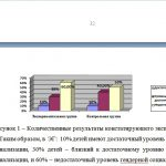 Иллюстрация №1: Поиск патентных баз данных (Отчеты - Базы данных).
