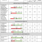 Иллюстрация №3: Отчет о прохождении практики в ООО \»ФЛЭТ И КО\» (Отчеты, Отчеты по практике - Экономика).