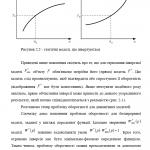 Иллюстрация №5: «Синтез систем інверсного нейромережевого керування нелінійними об'єктами» (Дипломные работы - Автоматика и управление).