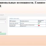 Иллюстрация №2: Разработка веб-инструмента для автоматизации подбора персонала (Дипломные работы - Документоведение и архивоведение, Информационные технологии, Программирование, Управление персоналом).