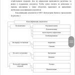 Иллюстрация №2: ПМ.01 Документирование хозяйственных операций и ведение бухгалтерского учета имущества организации (Отчеты - Бухгалтерский учет и аудит).