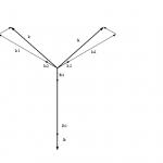 Иллюстрация №1: Расчёт трёхфазного короткого замыкания (Курсовые работы - Другие специализации).
