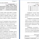 Иллюстрация №1: УПРАВЛЕНИЕ ФИНАНСОВЫМ СОСТОЯНИЕМ ПРЕДПРИЯТИЯ (на примере ПАО «Протон-ПМ») (Дипломные работы - Финансы, Экономика и экономическая теория).