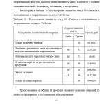 Иллюстрация №4: Учет и анализ расчетов с поставщиками и подрядчиками в СПК имени Чапаева (Дипломные работы - Бухгалтерский учет и аудит).