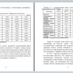 Иллюстрация №2: Отчет по производсвенной  практике на примере промышленного предприятия (Отчеты, Отчеты по практике - Бухгалтерский учет и аудит, Налоги).