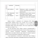 Иллюстрация №2: Отчёт о прохождении производственной практики (Отчеты, Отчеты по практике - Менеджмент организации, Экономика предприятия).
