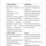 Иллюстрация №3: Отчёт о прохождении производственной практики (Отчеты, Отчеты по практике - Менеджмент организации, Экономика предприятия).
