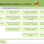 Иллюстрация №4: База данных учета доходов и расходов «Семейный бюджет» (Дипломные работы - Базы данных, Информатика).