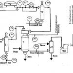 Иллюстрация №1: :  Разработка схемы автоматизации процесса производства серной кислоты (стадия 3) (Курсовые работы - Автоматизация технологических процессов).