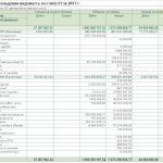 Иллюстрация №1: Учет и аудит денежных средств на примере ООО «ИНТАЙМ ФИНАНС» (Диссертации, Магистерская диссертация - Бухгалтерский учет и аудит).
