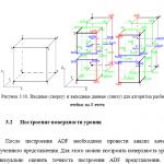 Иллюстрация №3: Задача вычисление объемной доли геометрического тела в регулярной сетке с помощью поля расстояний (Дипломные работы, Решение задач - Информатика).