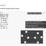 Иллюстрация №1: Моделирование решения задачи минимизации пути (Delphi) (Отчеты, Решение задач - Программирование).