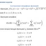 Иллюстрация №1: Вычисление минимума функции методом штрафных функций и методом Ньютона (MATLAB) (Курсовые работы - Высшая математика, Программирование).