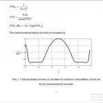 Иллюстрация №1: Система радиоэлектронного подавления (Курсовые работы - Физика).