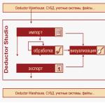 Иллюстрация №1: Применение DATA MINING в системах поддержки принятия решений (Дипломные работы - Информатика, Информационные технологии).