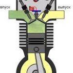 Иллюстрация №1: Какой двигатель выбрать в XXI веке?  Бензиновые и электродвигатели. (Рефераты - Транспортные средства).