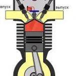 Иллюстрация №2: Какой двигатель выбрать в XXI веке?  Бензиновые и электродвигатели. (Рефераты - Транспортные средства).