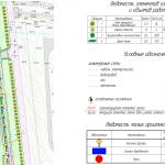 Иллюстрация №2: Благоустройство уличной территории (план таксации, план озеленения и 3D-визуализация) (Дипломные работы - Экология).