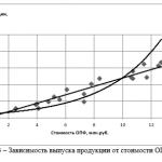 Иллюстрация №5: Контрольная по статистике вариант 1 (Контрольные работы - Статистика, Экономика).