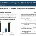 Иллюстрация №2: Анализ финансового состояния организации (Дипломные работы - Финансовый менеджмент, Финансы).