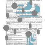 Иллюстрация №4: «Управление рисками деятельности организации (на примере ПАО «Аэрофлот»)» (Дипломные работы - Экономика, Экономика и экономическая теория).