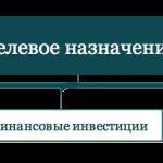 Иллюстрация №1: Инвестиции как составляющая стратегии предприятия (Курсовые работы - Менеджмент).