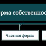 Иллюстрация №2: Инвестиции как составляющая стратегии предприятия (Курсовые работы - Менеджмент).