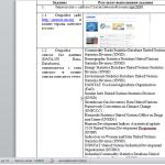 Иллюстрация №1: Зарубежные документационные цифровые информационные ресурсы интернет (Отчеты - Международные отношения).