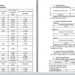 Иллюстрация №1: Анализ и диагностика финансово-хозяйственной деятельности (Контрольные работы - Анализ хозяйственной деятельности, Экономика и экономическая теория).