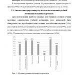 Иллюстрация №2: Учебная мотивация младших подростков (Курсовые работы - Психология).