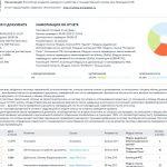 Иллюстрация №5: Современные информационно-электронные технологии в деятельности Государственной Думы ФС РФ (Диссертации - Информационные технологии).